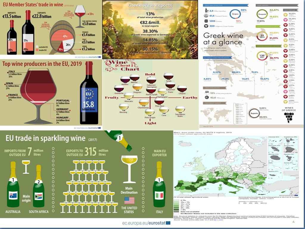 Predicting wine quality by using various Machine Learning Methods